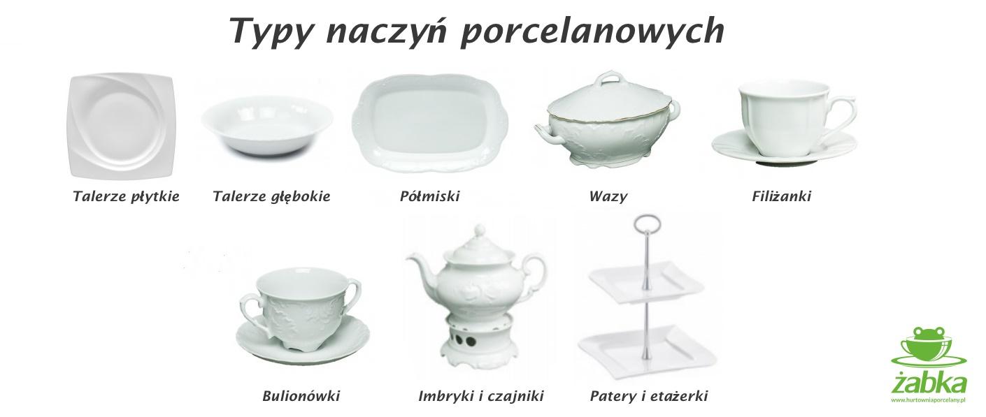 Rodzaje naczyń, filiżanek i talerzy potrzebnych w praktycznej i nowoczesnej kuchni – Poradnik - Porady Żabki